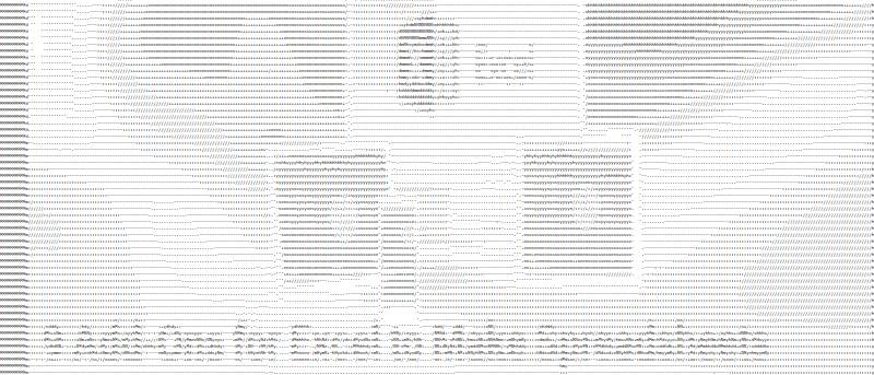 Tres conversores para convertir sus fotos en arte ASCII