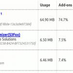 Cómo comprobar el consumo de memoria de sus complementos de Firefox [Consejos rápidos]