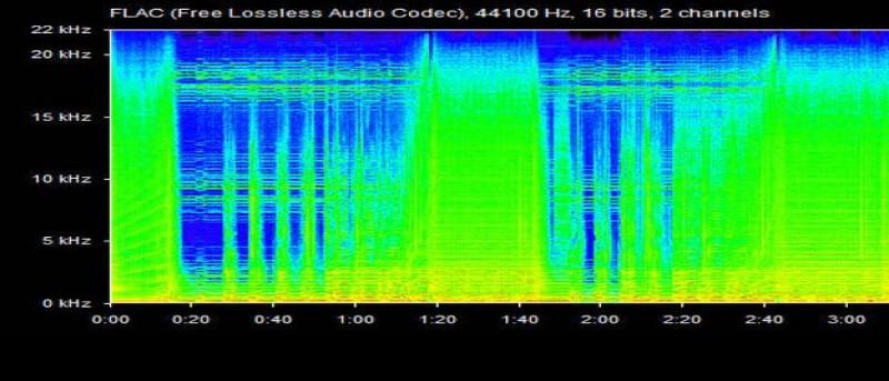 Cómo comprobar la tasa de bits real de sus archivos de audio