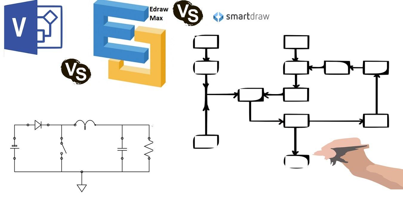 Edraw Max vs. SmartDraw vs. Microsoft Visio: comparando las mejores herramientas de dibujo