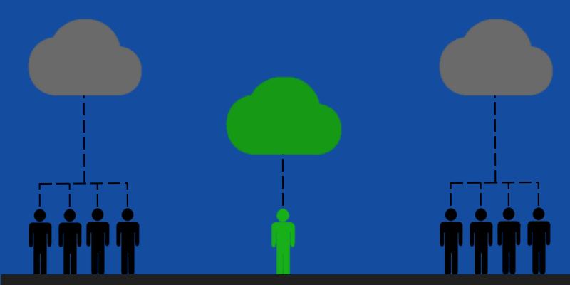 Lo que debe saber para mantener sus datos a salvo con el almacenamiento en la nube en casa