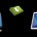 Comparta fácilmente archivos, carpetas y textos a través de la LAN con Dukto