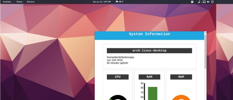 Vea la información de su sistema Linux con Fanbox