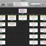 Vista visual de su historial de búsqueda en la web de Firefox con el árbol del historial