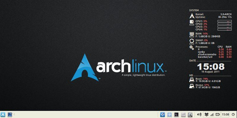 5 herramientas útiles de la terminal para gestionar mejor los procesos en Linux