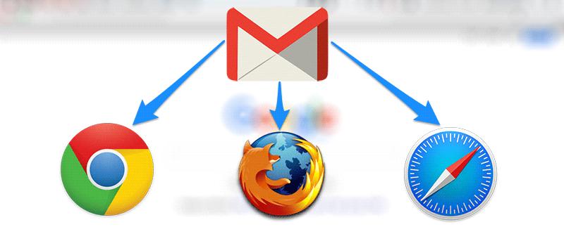 Cómo establecer Gmail como aplicación de correo predeterminada en varios navegadores de su Mac