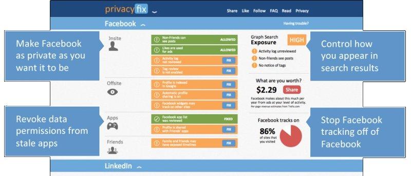 Proteja su privacidad en línea con PrivacyFix