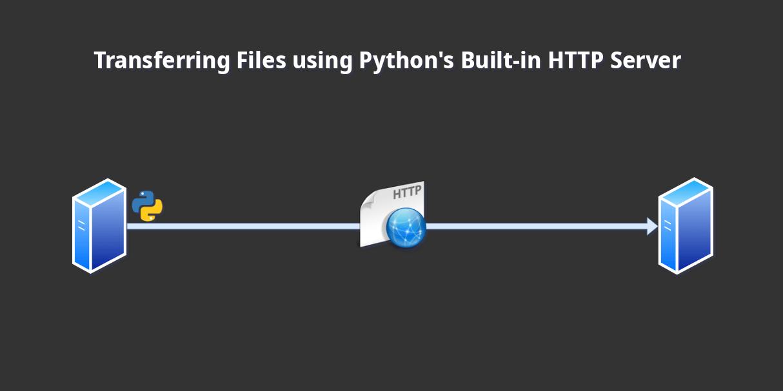 Transferencia de archivos usando el servidor HTTP incorporado de Python