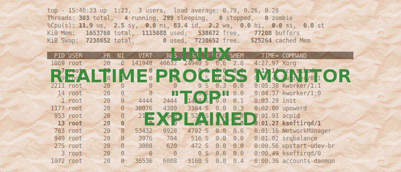 Explicación del monitor de procesos en tiempo real de Linux (Top)
