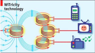 ¿Cómo puede un dispositivo electrónico cargarse de forma inalámbrica?