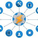 9 perfiles útiles de Tasker para automatizar su dispositivo Android