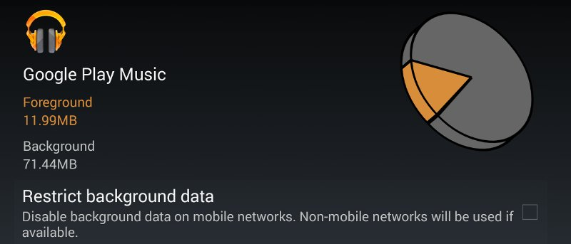 Cómo evitar que las aplicaciones de Android utilicen datos móviles