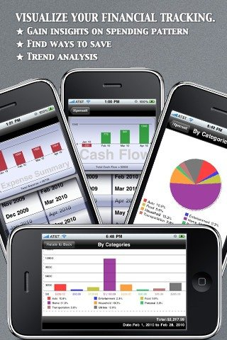 5 aplicaciones de iPhone para ayudarlo a administrar y rastrear sus gastos
