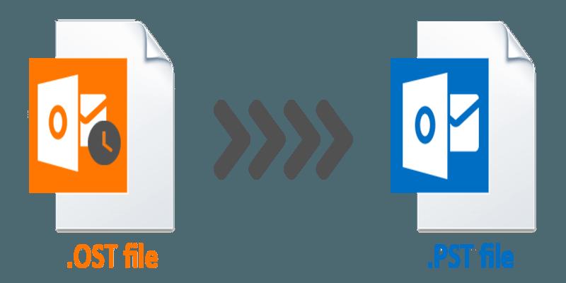 Convierta fácilmente el formato OST a PST con el convertidor OST a PST en línea
